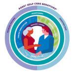 AADE7 Self-Care Behaviors® Framework